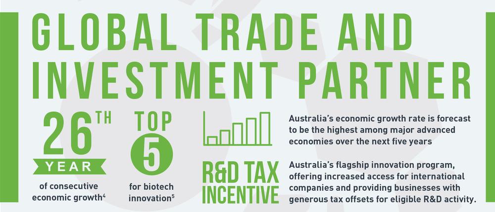 Fast facts - AusBiotech Ltd